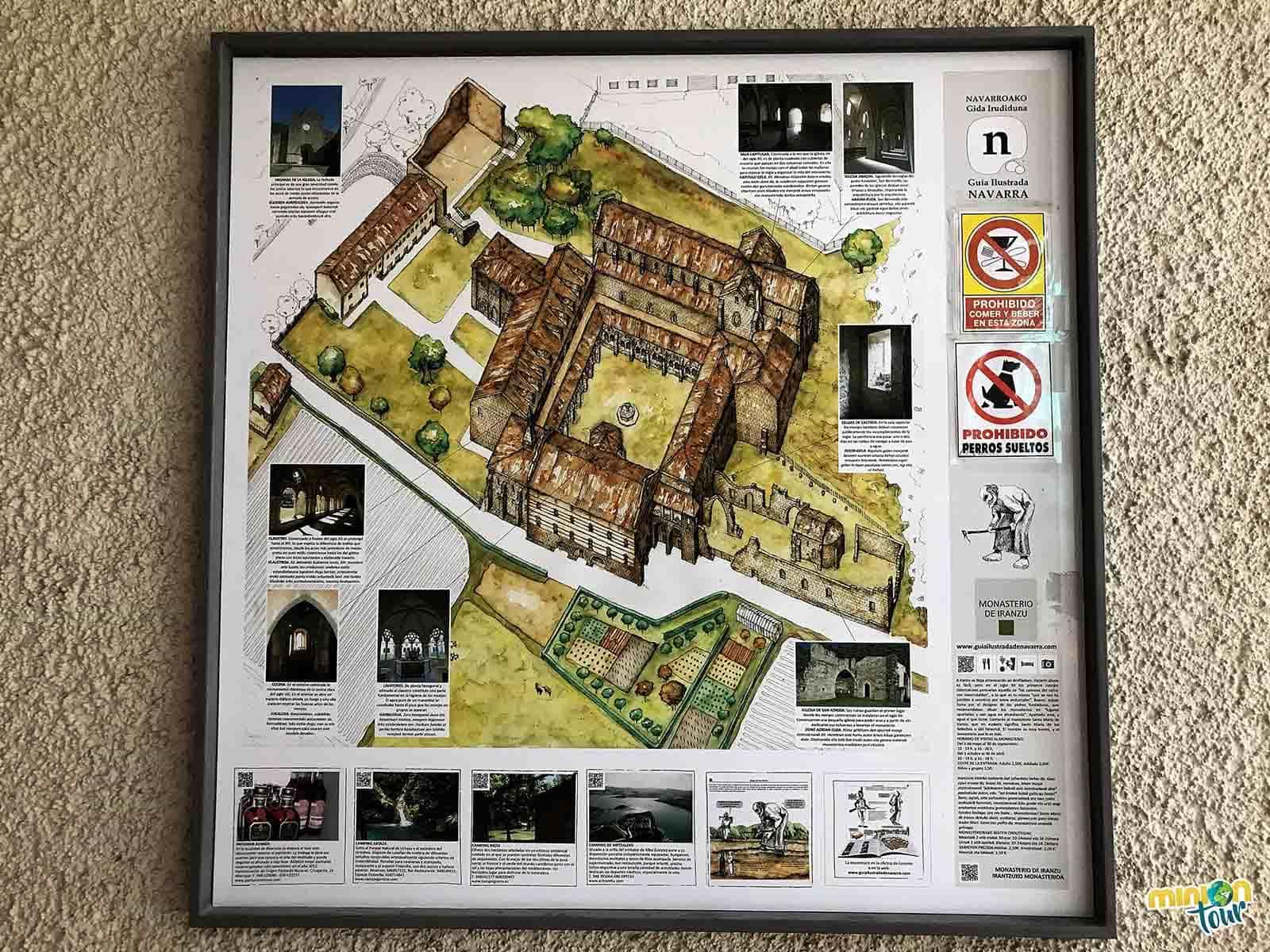 Plano del monasterio